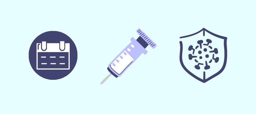 Vaccination - Banner - 1400x400
